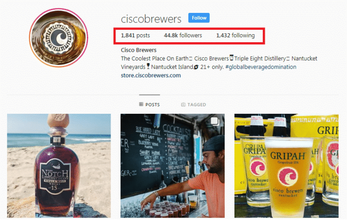 Social media platforms Instagram offer a huge opportunity for inbound marketers