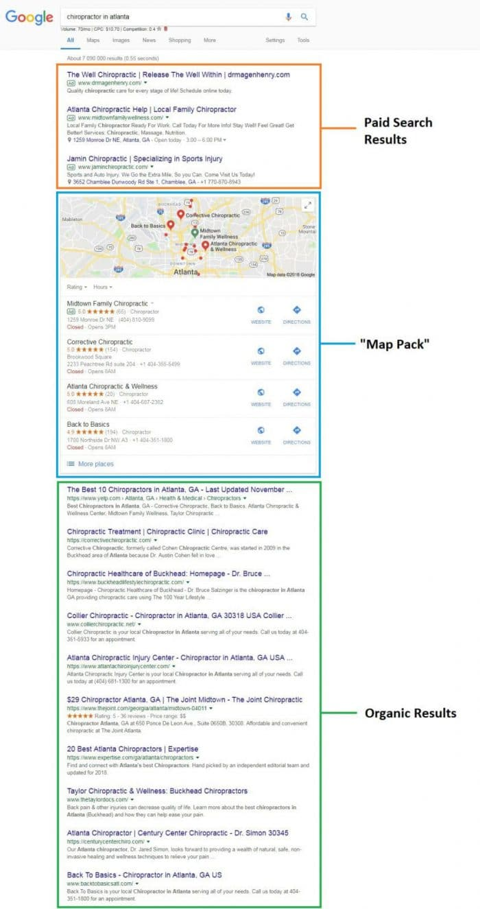 local SEO paid search map pack organic results