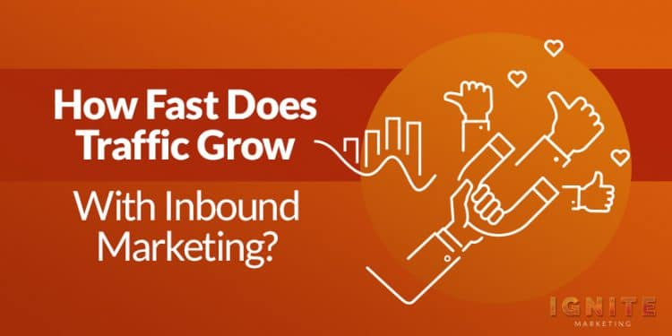how fast does traffic grow with inbound marketing