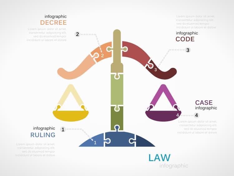 law infographic