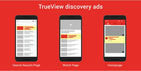true view discovery ads