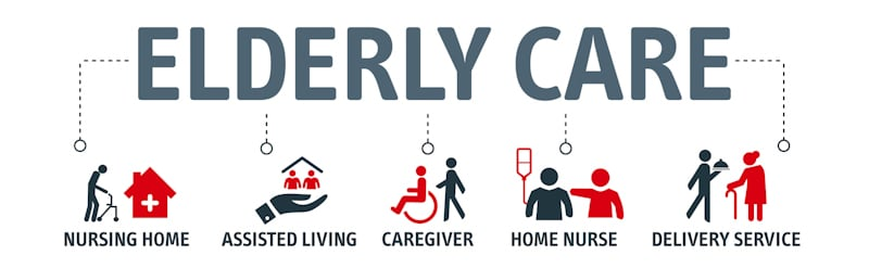 elderly care banner with different services
